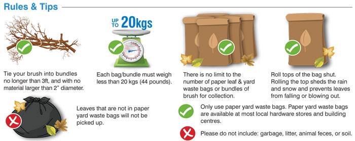 yard waste tips